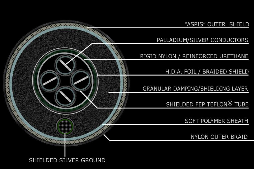 singularity-audio-uk-stage-iii-concepts-analord-master-phono-cables-uk-dealer