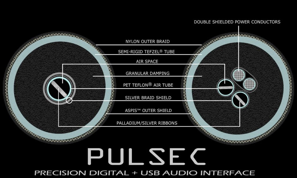 singularity-audio-uk-stage-iii-concepts-pulsec-digital-interconnect-cables-uk-dealer-cross-section