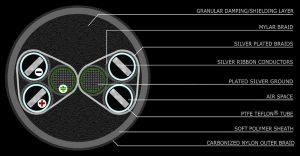 singularity-audio-uk-stage-iii-concepts-trydent-power-cable-section